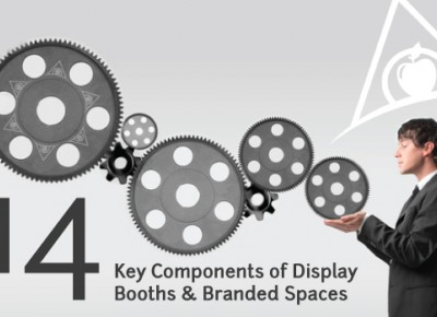 Branded Environments and Conference Booth Options